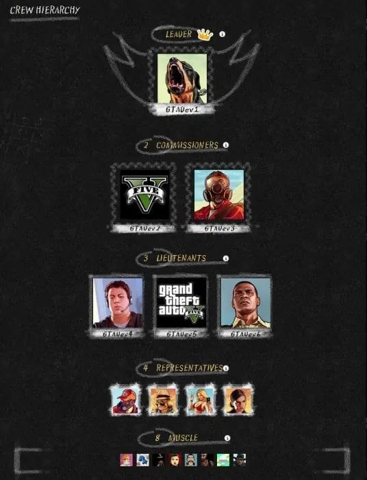 crew-hierarchy