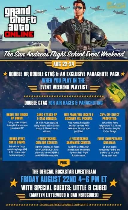 GTA Online San Andreas Flight School Weekend