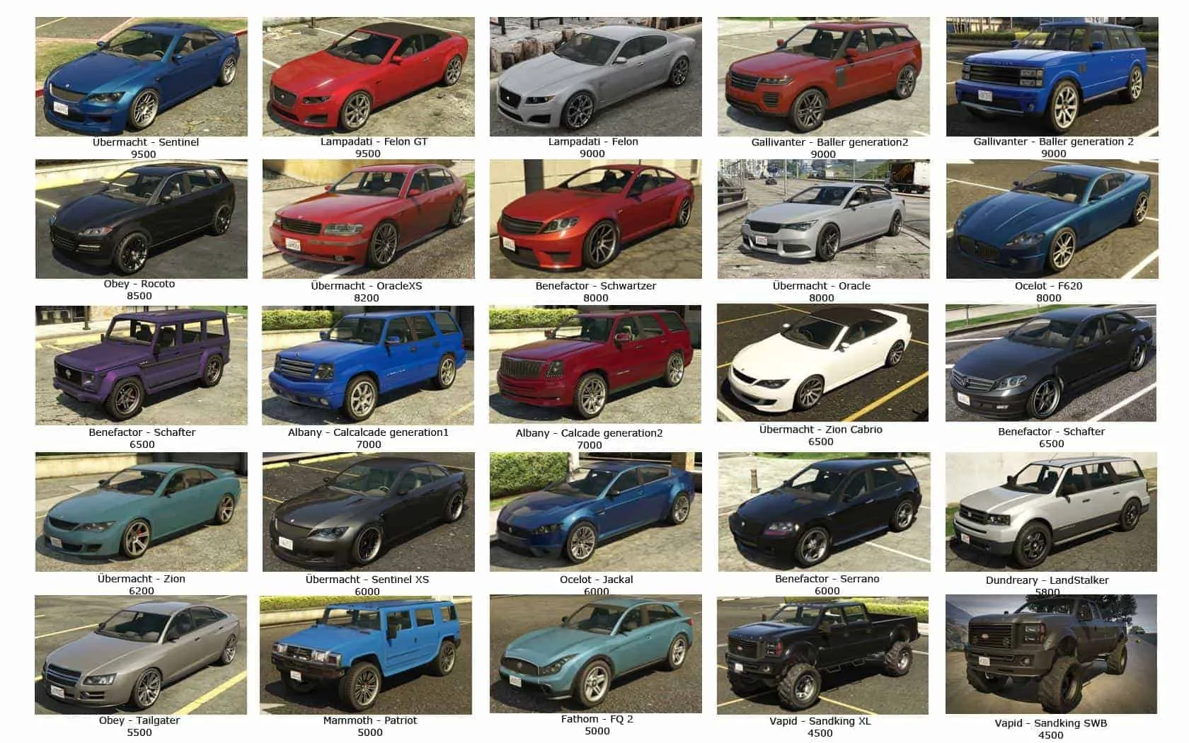 Visual Guide to Non-Rare GTA Online Vehicles to Sell - GTA BOOM