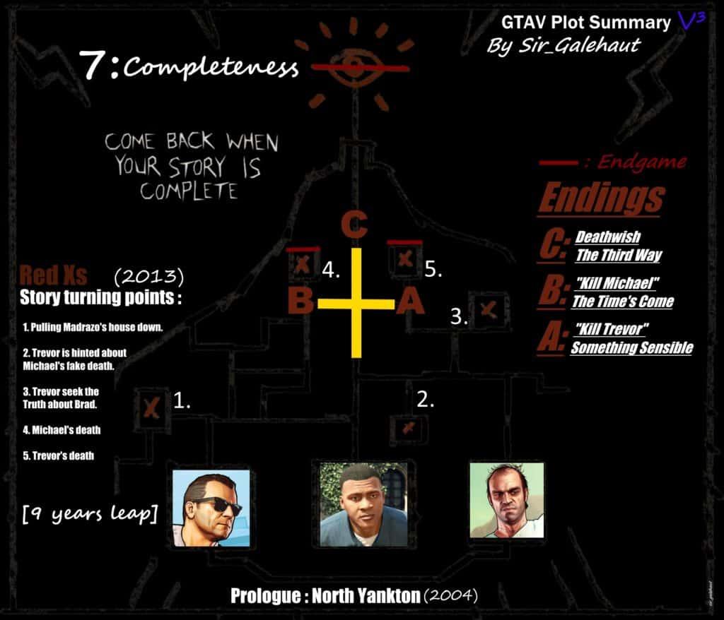 Секреты GTA V: разгадана самая большая тайна игры, НЛО тут не при чем
