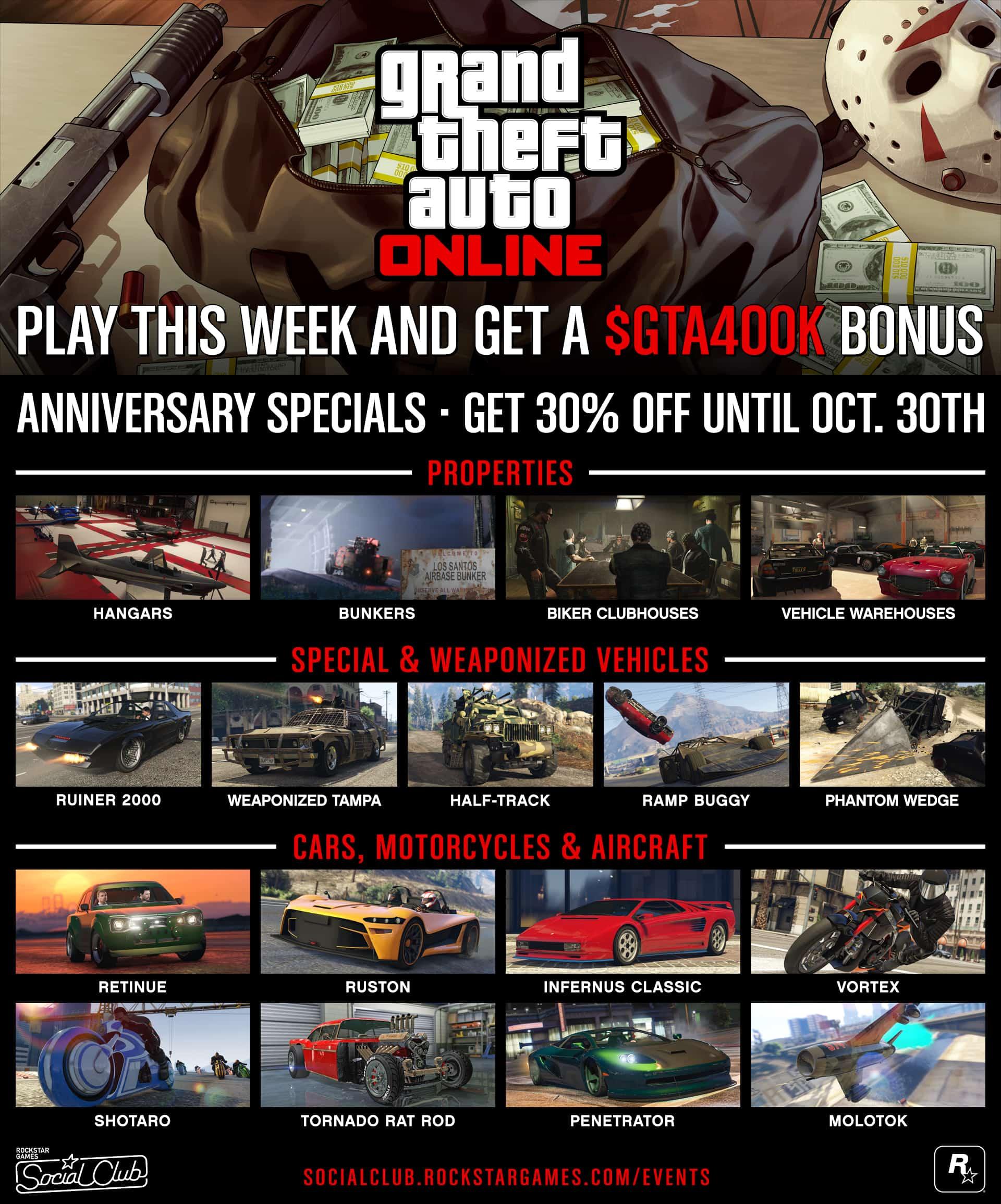 GTA Online: New Car, Free Cash, Halloween, Oh Boy - GTA BOOM